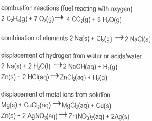 O Level Chemistry Tips On Redox Reactions Simplechemconcepts